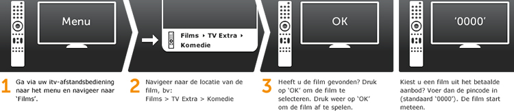 Ziggo on demand